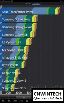 Full Performance Review: Samsung Galaxy Tab 2 10.1 P5100, Latest Software, Increased Performance 38