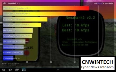 Full Performance Review: Samsung Galaxy Tab 2 10.1 P5100, Latest Software, Increased Performance 40