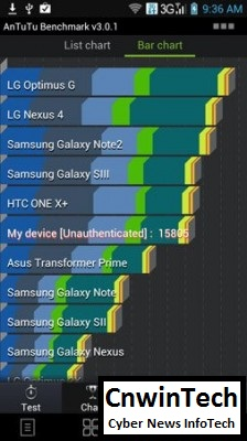 Full Performance Review: Lenovo K860, Cheap Quadcore, Rich Feature 34